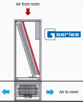 G-serie close control air conditioner