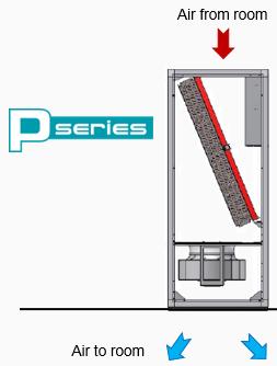 P-series close control air conditioner